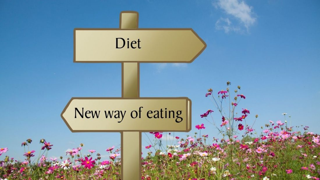 Image of a sign post the right arrow is diet and the left arrow is a new way of eating